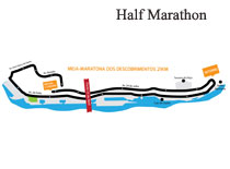 race course - half marathon